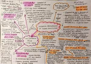 Class Schedule Outline Upsc Prelims 2021 Course Test Series Mind Maps
