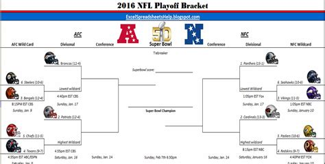 excel spreadsheets  printable  nfl playoff bracket