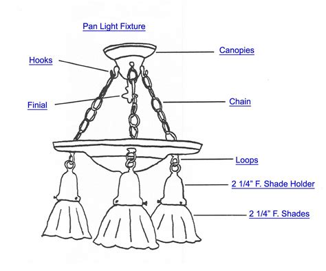 pin by penrod neace on business light fixture parts