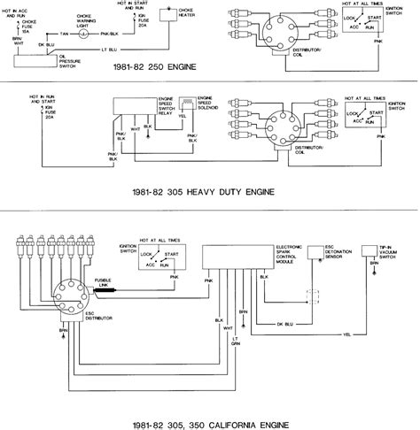 Small Block Chevy Wiring Diagram 1981 by Repair Guides