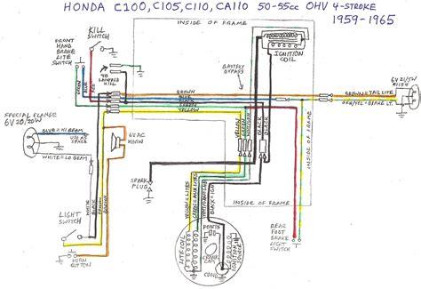 Wrg Honda Urban Express Wiring Diagram
