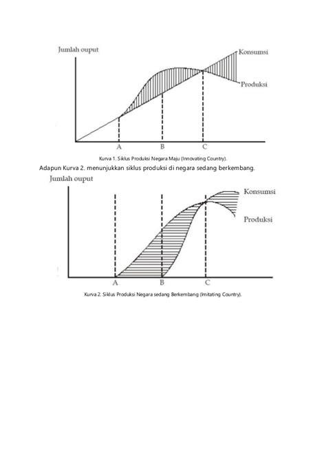 Ekonomi internasional ( makalah fix )
