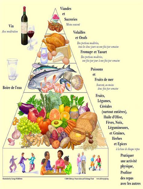 regime cuisine et libido le régime méditerranéen crétois pour une bonne santé