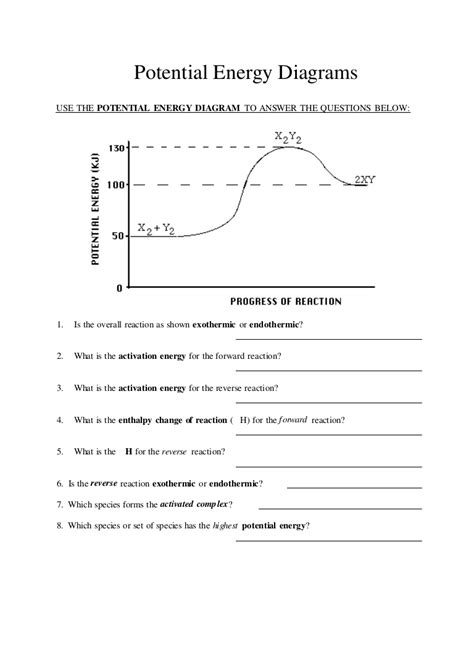 potential energy diagram worksheet 2