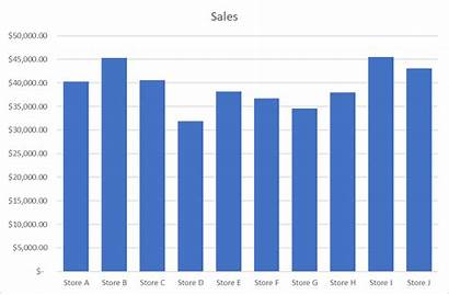 Chart Excel Resolution Save Howtoexcel Charts Sales