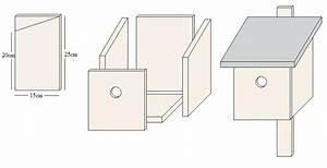 Nistkästen Selber Bauen : nistkasten selber bauen einfach nistkasten f r meise spatz und co selber bauen anleitung ~ Eleganceandgraceweddings.com Haus und Dekorationen
