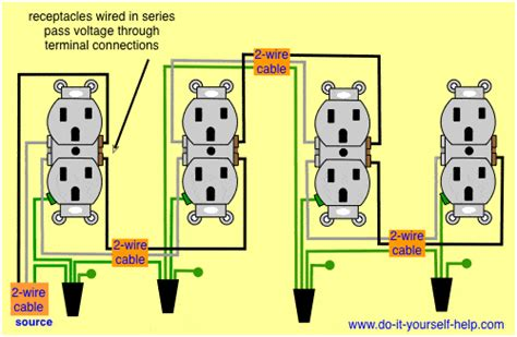Wiring Gfci Outlet In Series by Wiring Diagram Receptacles In Series Electrical Diy In