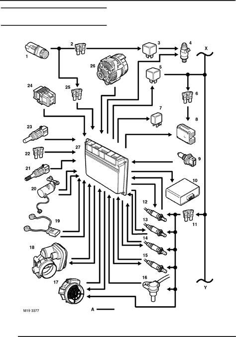 land rover freelander 1 wiring diagram imageresizertool