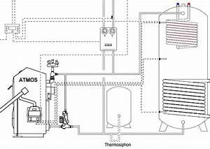 Heizung Berechnen : ausdehnungsgef heizung berechnung eckventil waschmaschine ~ Themetempest.com Abrechnung