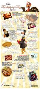 thanksgiving facts from honey orthodontics in gurnee il
