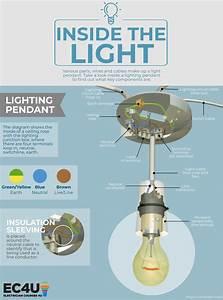 Inside The Circuit  Pendant Lighting  Light Switch Wiring