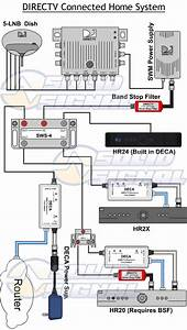 Directv Hd Dvr Wiring Diagram