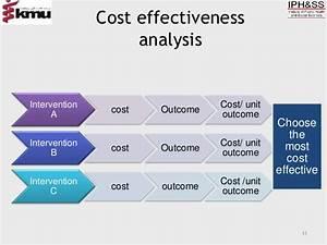 Cost effectiveness analysis - seminar kmu peshawar