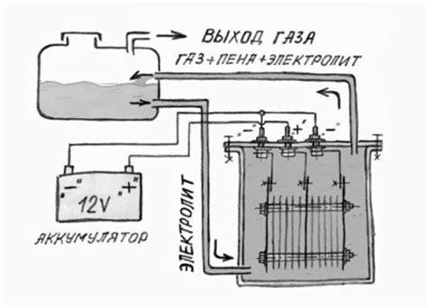 Водородный генератор устройство принцип работы преимущества и недостатки рекомендации