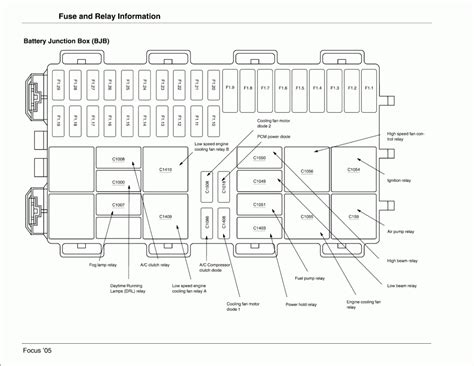 2005 Ford Explorer Wiring Schematic by 2005 Ford Explorer Fuse Panel Diagram Wiring Diagram And
