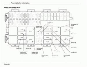 2005 Ford Explorer Fuse Panel Diagram