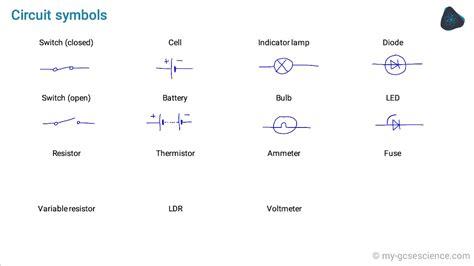 Gcse Physics Circuit Symbols Ocr Youtube