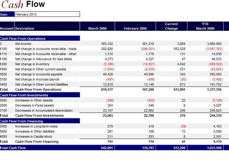 financial statement spreadsheet template financial