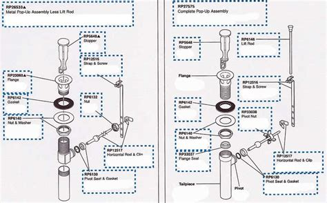 tub drain assembly diagram fix bathroom sink stopper the home depot community