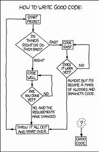 Xkcd  Good Code