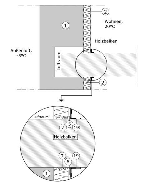 schallschutz decke nachträglich schalld 228 mmung decke altbau elascon schalld mmung