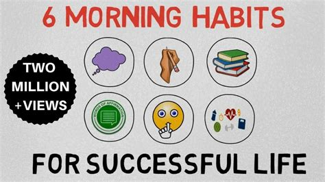 Six Morning Habits Of Successful People(hindi)  By Seeken