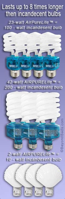 air purifying light bulbs destroy household odors and