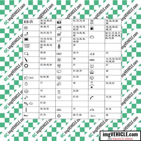 Bmw E92 Fuse Box Diagram by Bmw E90 Fuse Box Diagrams Schemes Imgvehicle