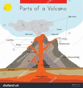 Diagram Interior Exterior Parts Volcano Stock Vector