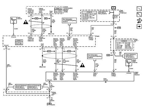 diagramas electricos de ford focus   aveo