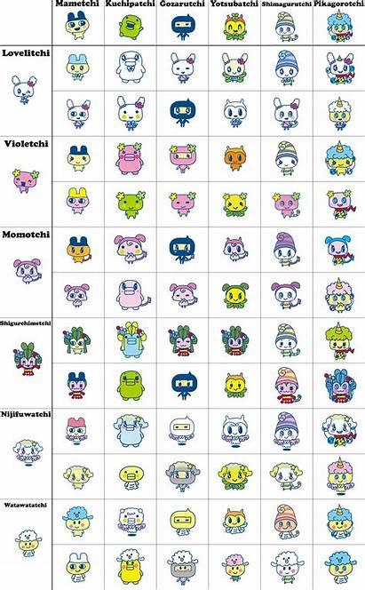Tamagotchi Mix Wikia Fortune Chart Wiki Meets