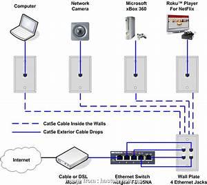 Cat 5 Wiring Diagram Rj45 Brilliant Rj11 Cat5 Wiring