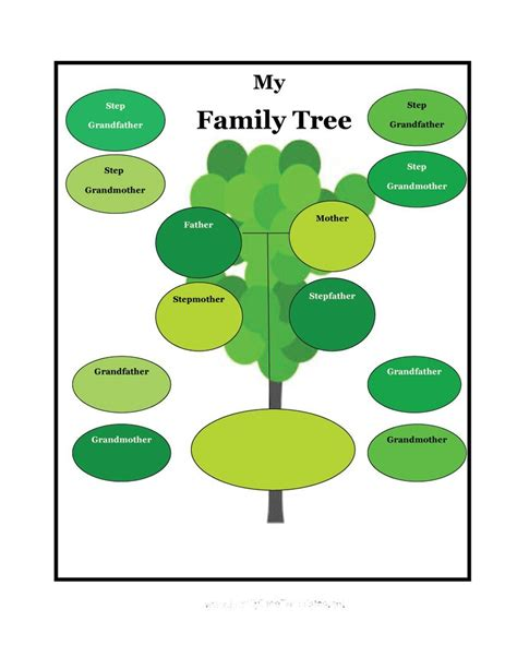 Family Will Template by 40 Free Family Tree Templates Word Excel Pdf