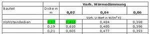 U Wert Wand Berechnen : u wert hohlsteindecken berechnen mit tabellen ~ Themetempest.com Abrechnung