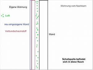 Wand Nachträglich Schallschutz Dämmen Richtig : nachbarl rm schallisolieren und schalld mmen schaumstofflager ~ Sanjose-hotels-ca.com Haus und Dekorationen
