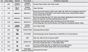 Wiring Manual Pdf  15a Fuse Box Hyundai Drl