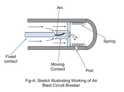 electrical systems april 2012