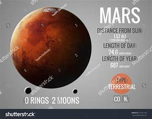 Mars Infographic Image Presents One Solar Stock ...