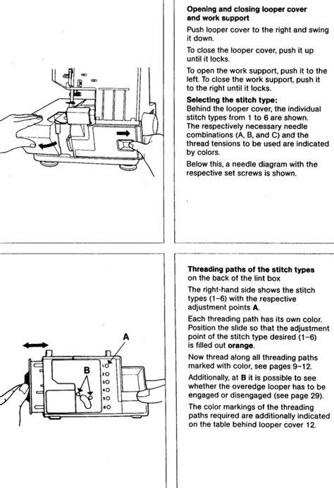 Pfaff Hobbylock Sewing Machine Threading Diagram