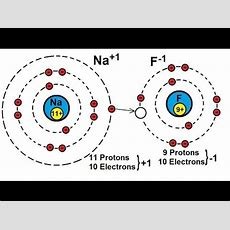 Chemistry  Atoms, Molecules, And Ions (2 Of 23) What Is An Ion? Youtube