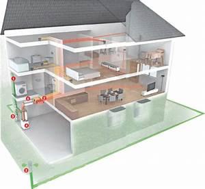 Comment Installer Une Climatisation : installer un puits canadien par jacques ortolas ~ Medecine-chirurgie-esthetiques.com Avis de Voitures