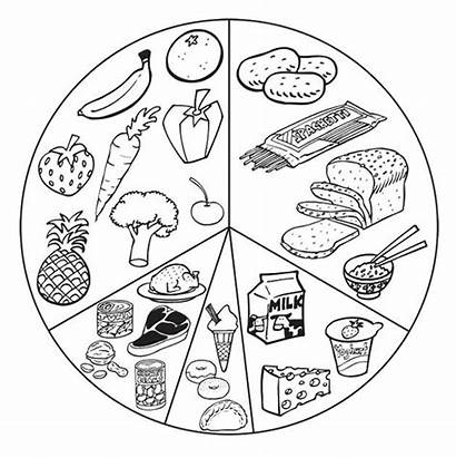 Healthy Coloring Pages Foods
