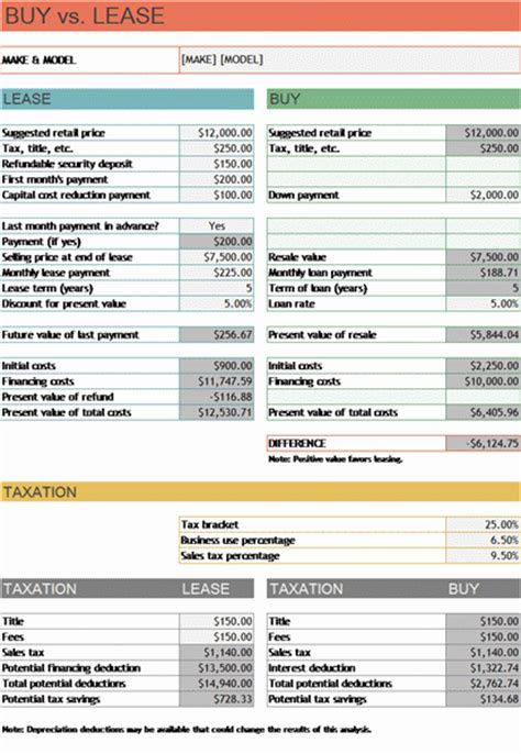buying a car vs leasing car buy vs lease calculator office templates