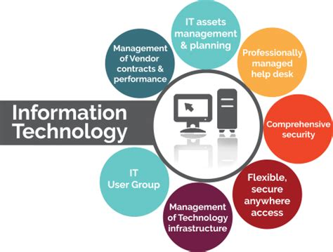 Global Information Technology (IT) Security as a Service