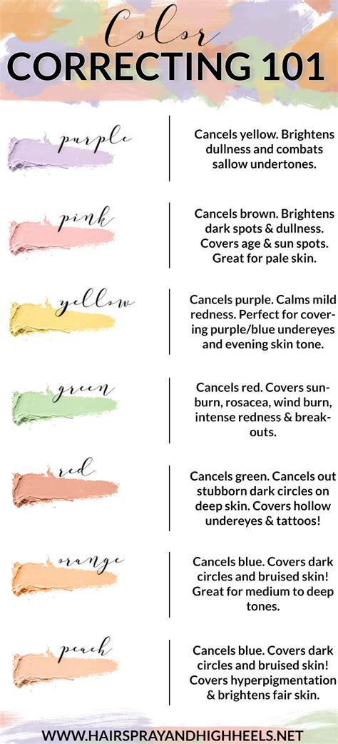 color correction color correcting 101 hairspray and highheels