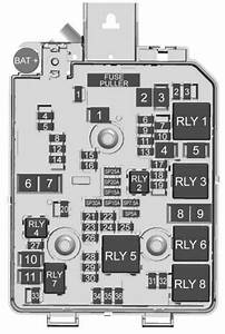 Mercedes E400 Fuse Box Diagram