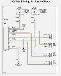 2007 Kia Sportage Stereo Wiring Diagram