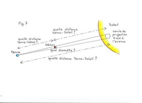 sch 233 ma distance terre soleil