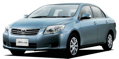 Permalink to Toyota Corolla Axio