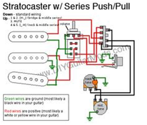 Rotary Switch Wiring Diagram Telecaster by Rotary Switch Sss Series Wiring Diagram